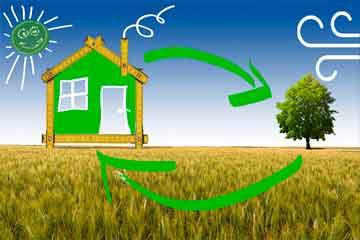 Aerotermia calor y refrigeracion para tu ambiente