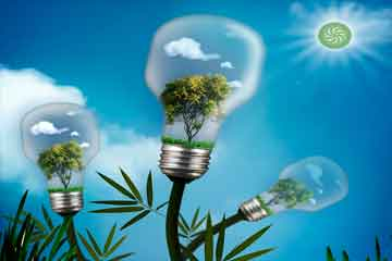 Climart con las energias renovables