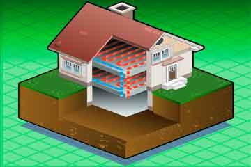 Calefaccion y refrigeracion por suelo radiante